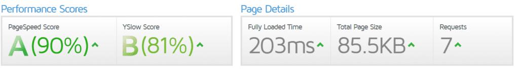 snelheid hello theme benchmark